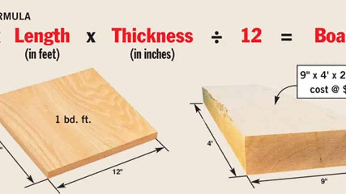 2 Inch Thick Wood Planks
