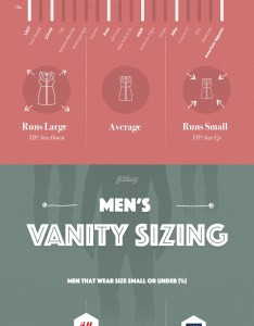also this chart shows which clothing brands run too big or small rh lifehacker