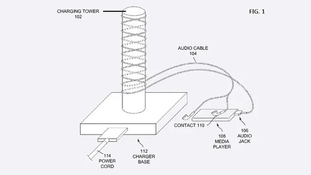 Why Apple's Inductive Charging Patent For iPhones Is a Red