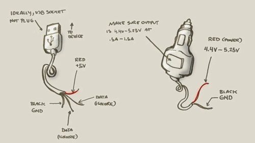 small resolution of cigarette jack wiring diagram