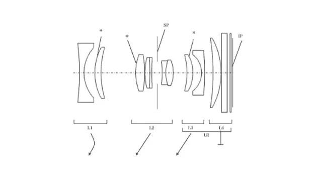 Patent Hints at Canon Mirrorless Camera (DUH)