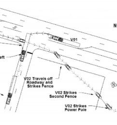 parking lot accident diagram [ 1200 x 675 Pixel ]