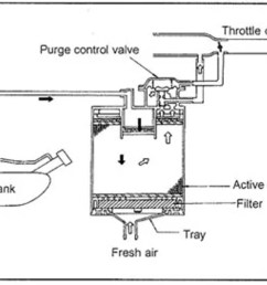 in line fuel filter for gasoline [ 1200 x 675 Pixel ]