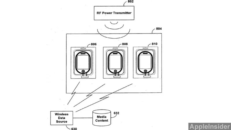 New Apple Patent Hints at Wireless Charging for the iPhone