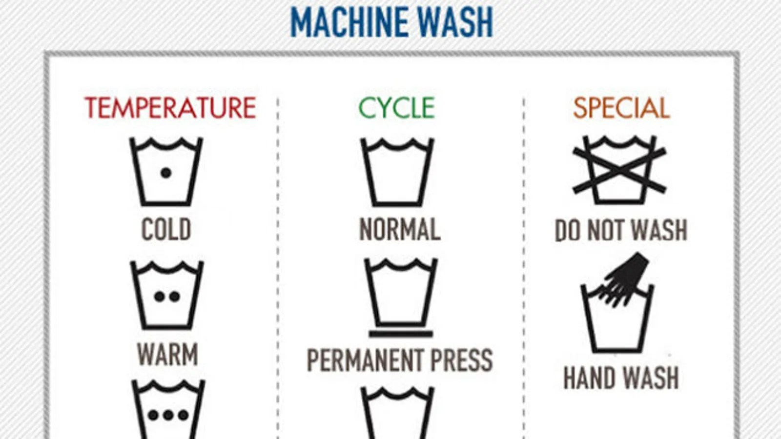 Learn All Those Complicated Laundry Instructions With This