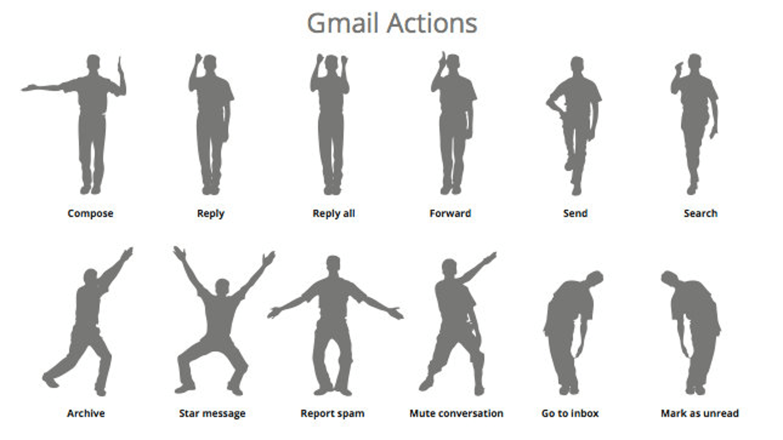 The Gmail Version Of Kinect Is S April Fool S Joke