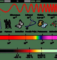 electromagnetic diagram headphone [ 1200 x 675 Pixel ]