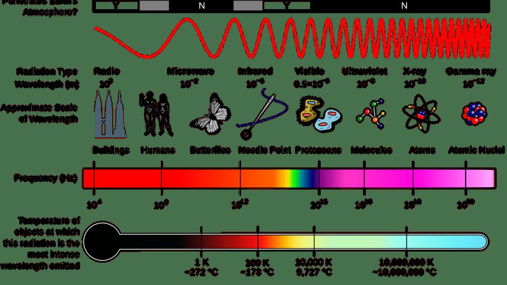 medium resolution of electromagnetic diagram headphone