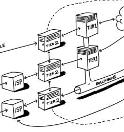 nid for dsl wiring diagram wiring diagram database filters dsl wiring diagram on dsl wire  [ 1200 x 675 Pixel ]