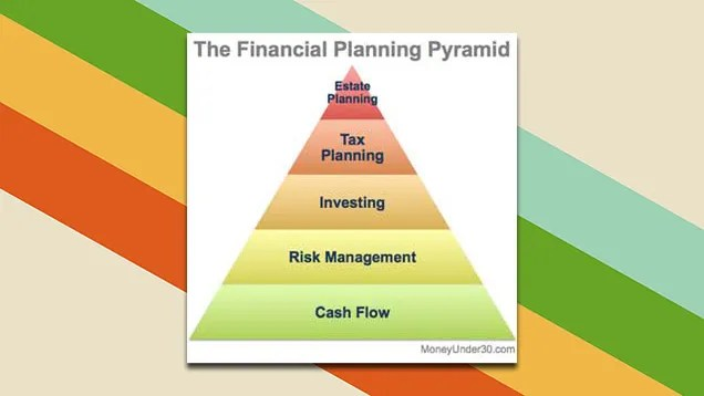 Plan Financial Security