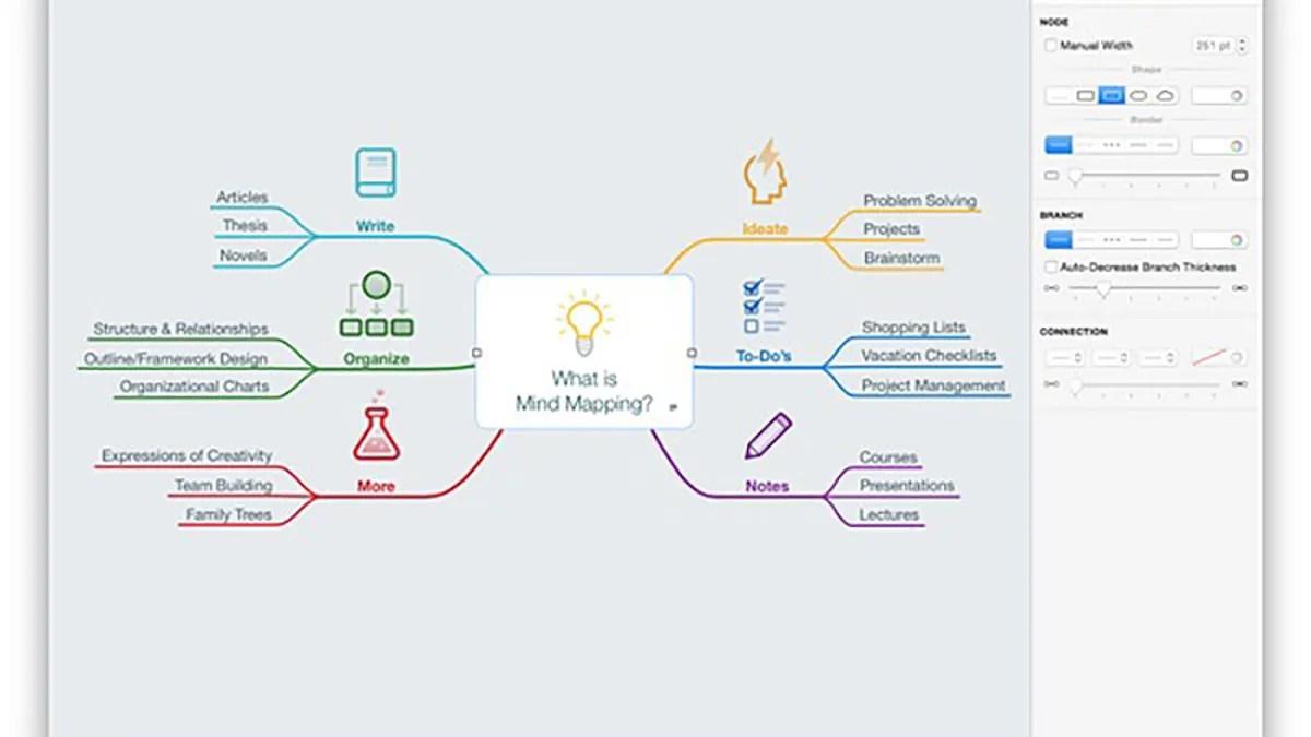 hight resolution of las 5 mejores aplicaciones para hacer mapas mentales y organizar tus ideas