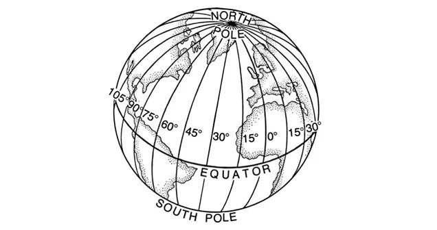 How precise is one degree of longitude or latitude?