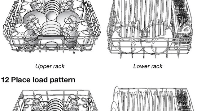 The Correct Way(s) To Load A Dishwasher