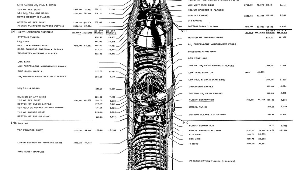 medium resolution of saturn v diagram