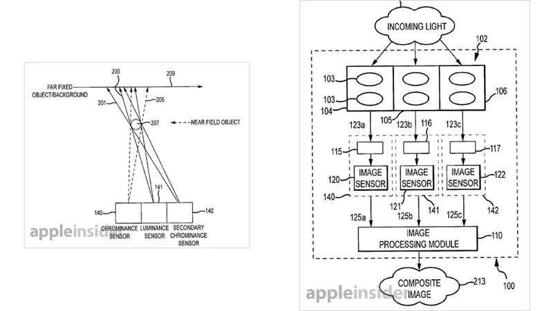 Apple's Phone Camera Patent Could Make Colors More Correct