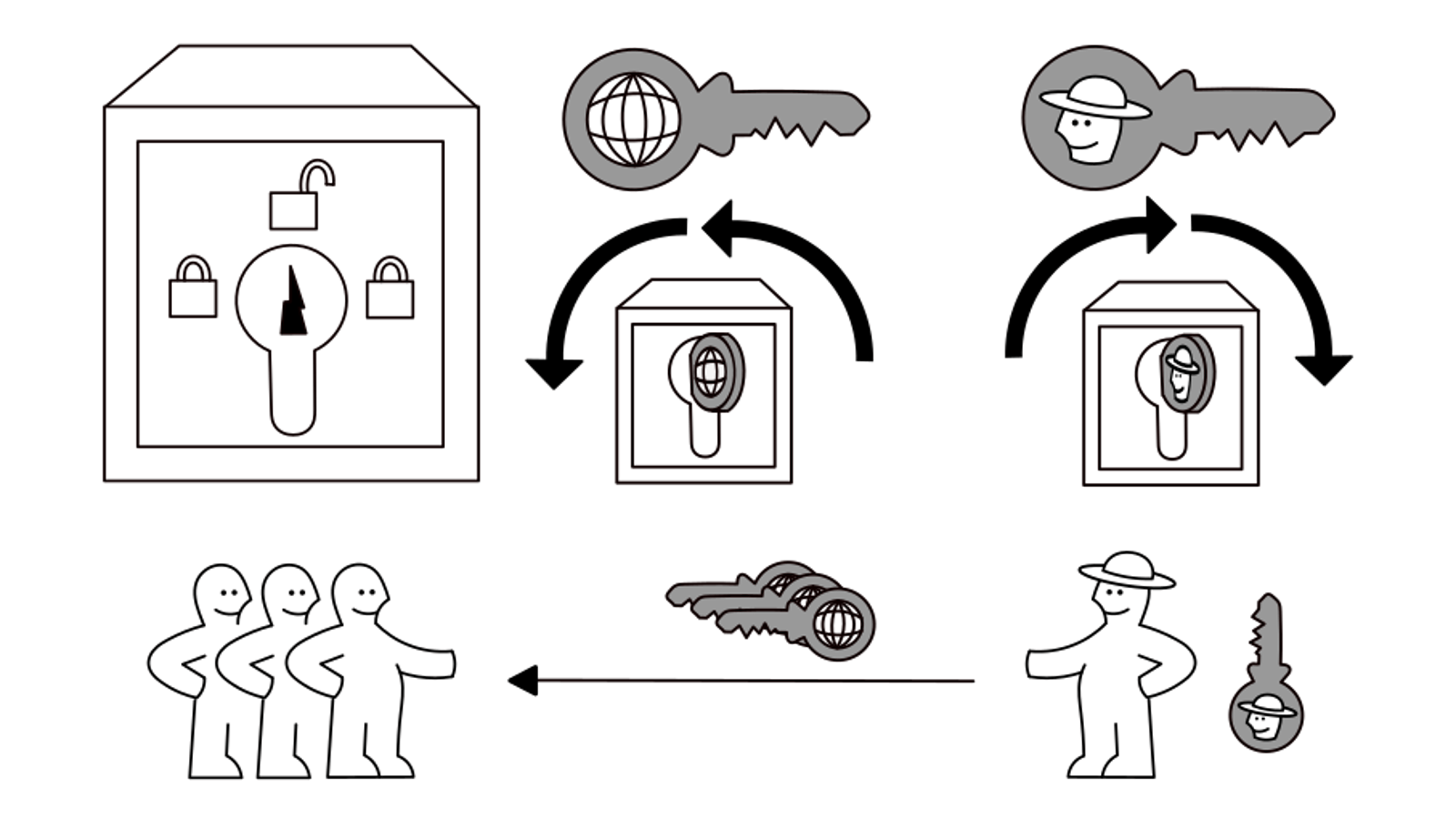 Learn Computing Concepts With IKEA-Style Diagrams