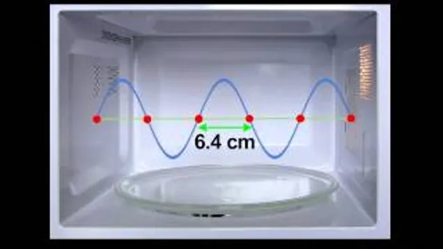 Microwaves Do Water What
