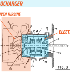 this is the difference between an electric turbocharger and an electric supercharger [ 1200 x 675 Pixel ]