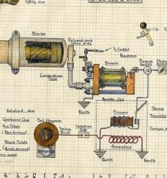 old ga engine diagram [ 1200 x 675 Pixel ]