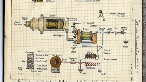 small resolution of old ga engine diagram
