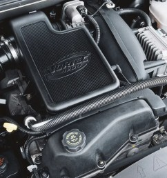 one of the last american inline six engines was in your normal everyday chevrolet trailblazer [ 1200 x 675 Pixel ]