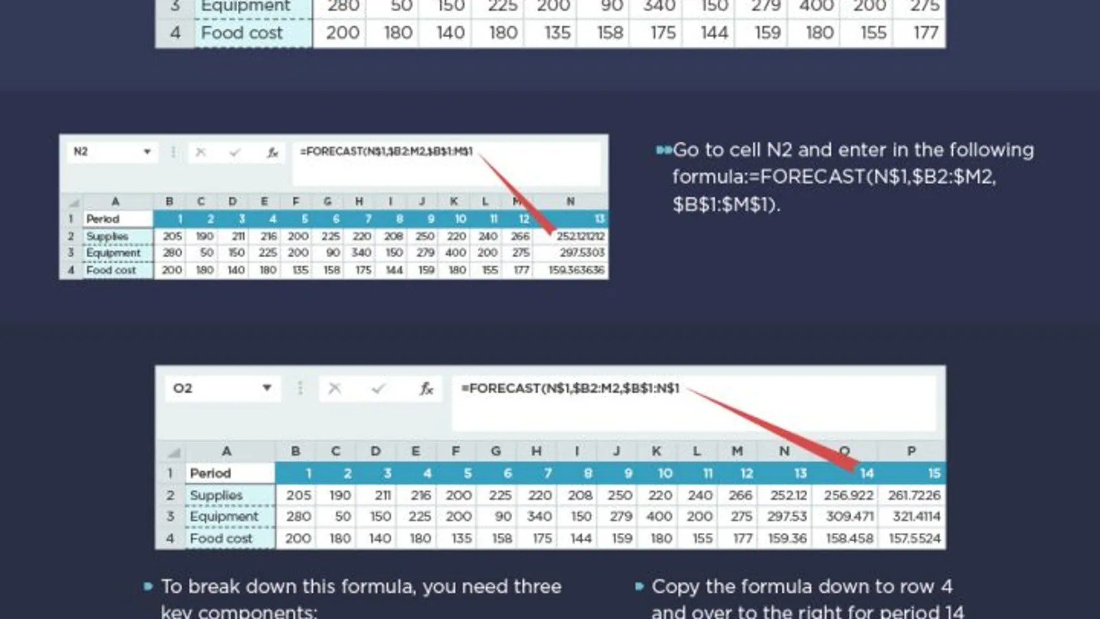 Five Useful Microsoft Excel Tricks You May Not Know About