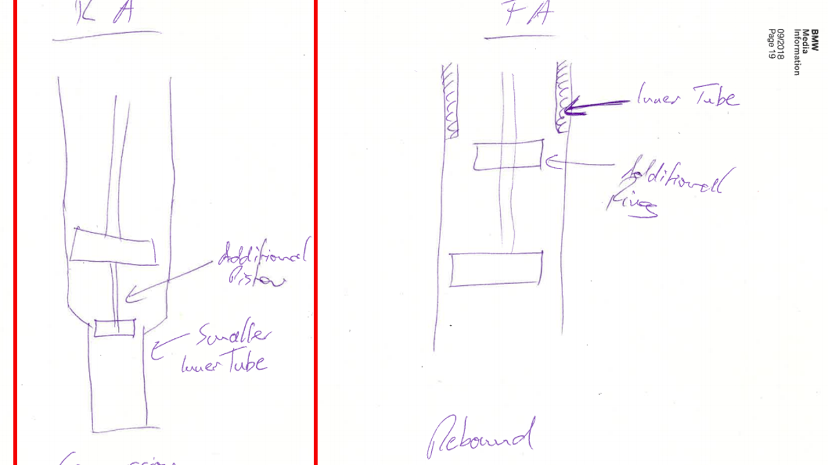 hight resolution of suspension diagram labeled