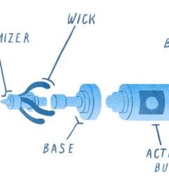 e cig box mod unregulated wiring diagram [ 1200 x 675 Pixel ]