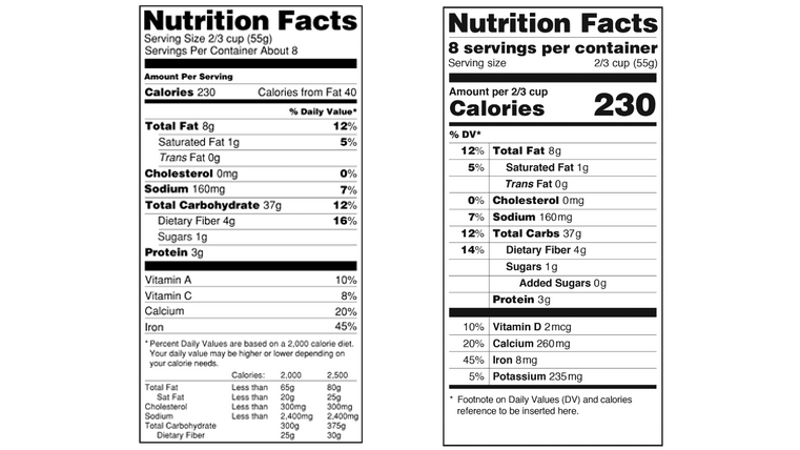 The FDA's New Nutrition Labels Might Actually Help You Eat