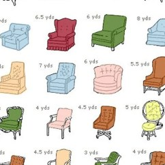 Reupholster Chair Cost For Disabled Person This Chart Shows You How Much Fabric Need To Furniture