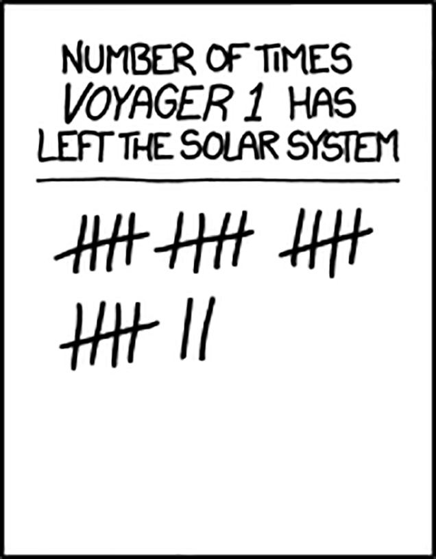 A Brief History of Voyager 1 Exiting, or Not Exiting, the