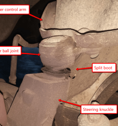 here s how to replace the worst type of ball joints in the automotive world [ 1200 x 675 Pixel ]