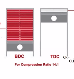 compression test engine diagram [ 1200 x 675 Pixel ]