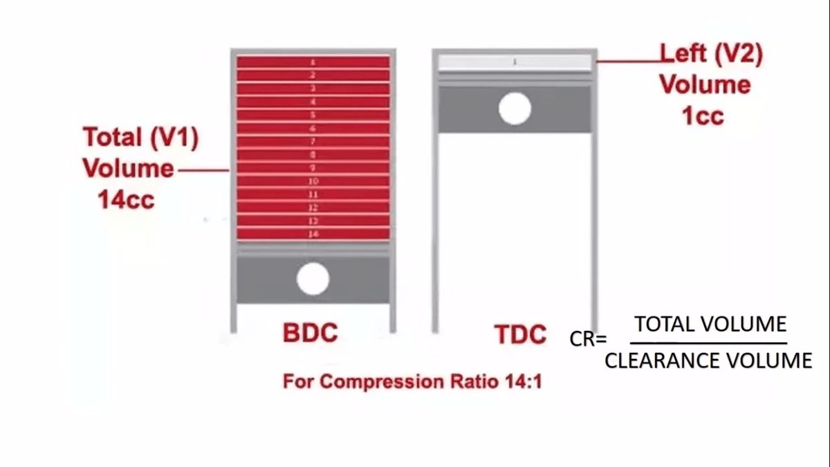 hight resolution of compression test engine diagram