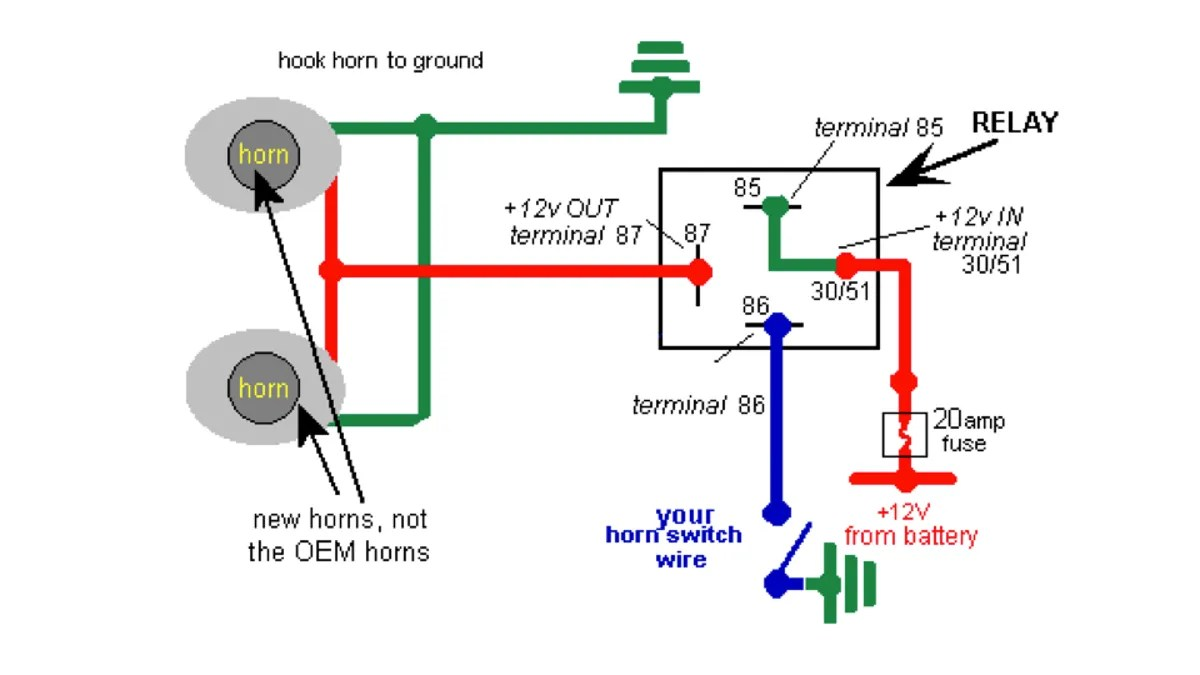 horn wiring diagram with relay corn seed structure how to make your car sound like a freight train