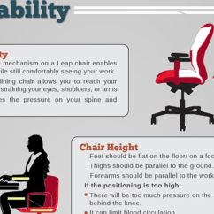 Design Chair For You Chromcraft Office Chairs What To Look In An Ergonomic