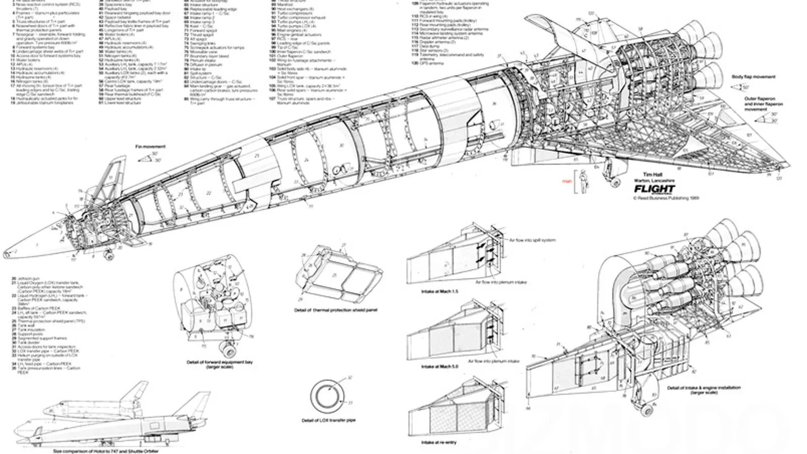 hight resolution of real spaceship engine diagram