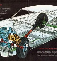 fwd car diagram [ 1600 x 900 Pixel ]