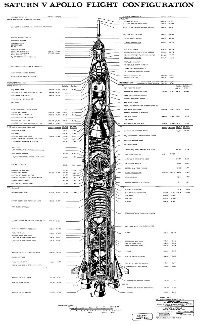 The Most Detailed Saturn V Cutaway We've Ever Seen