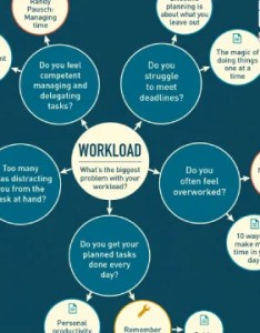Resources to help us increase our productivity it isn   easy figuring out which is the best tool simply business five interactive flowcharts can also find  solution your common problems rh lifehacker