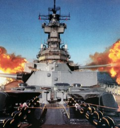iowa class battleships had vault like conning towers buried inside their main bridges [ 1200 x 675 Pixel ]