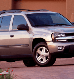 one of the last american inline six engines was in your normal everyday chevrolet trailblazer [ 1600 x 900 Pixel ]