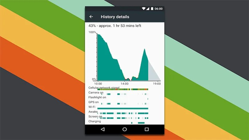 Android 6.0 Shows When You Used Flashlight or Camera in Battery Stats