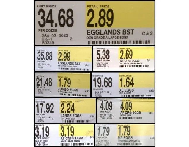 How the Unit Pricing Labels in Stores Can Trick You into Spending More