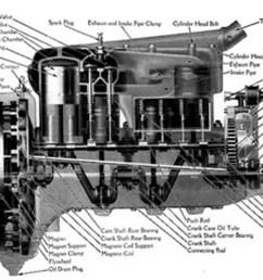 ford model t engine diagram [ 1600 x 900 Pixel ]