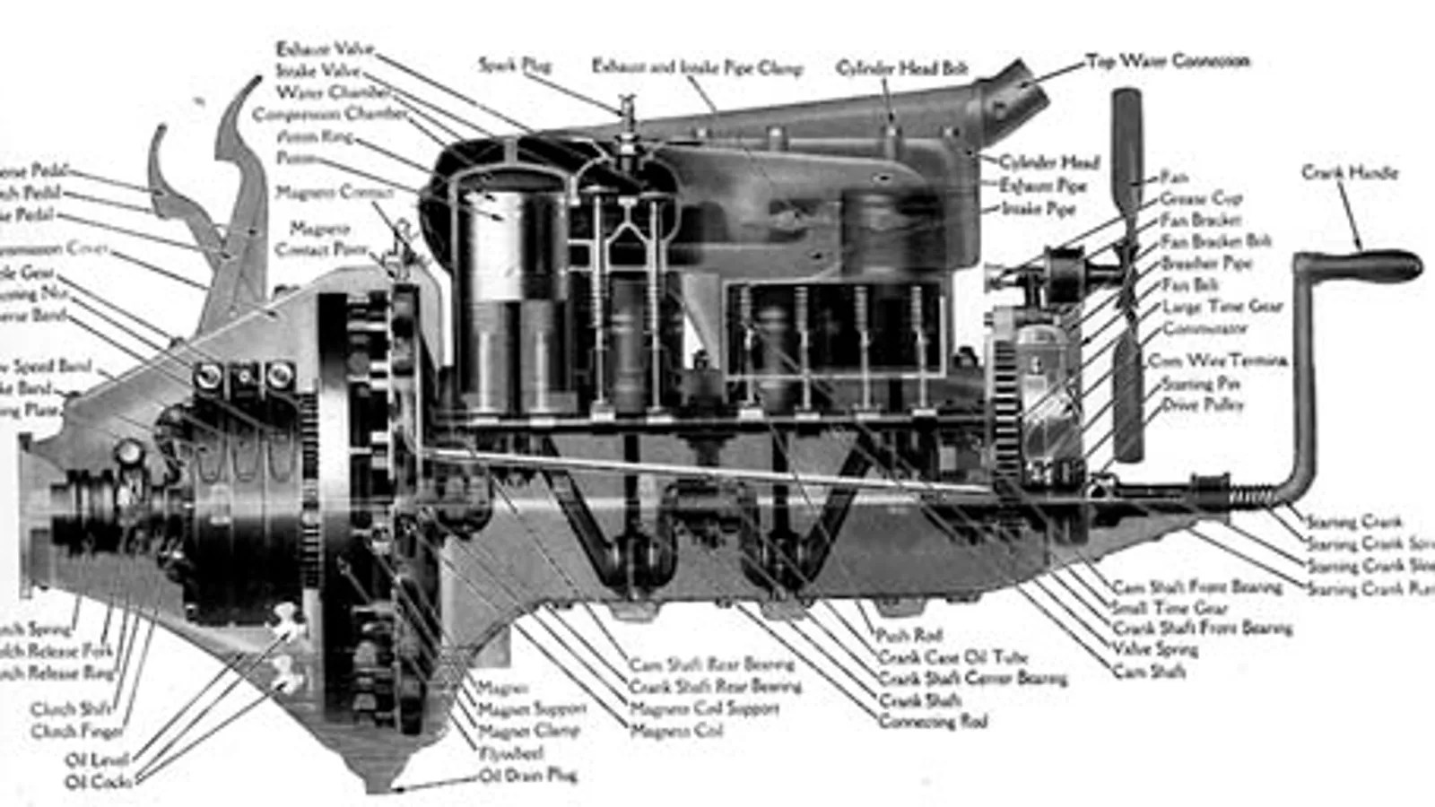 hight resolution of workhorse engine of the day ford model t