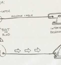 car latch diagram [ 1200 x 675 Pixel ]