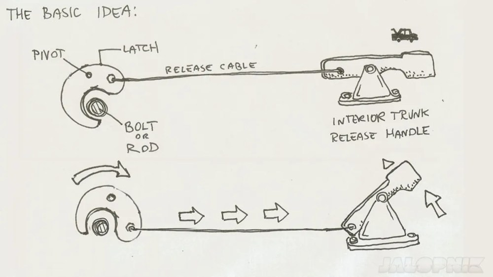 medium resolution of car latch diagram