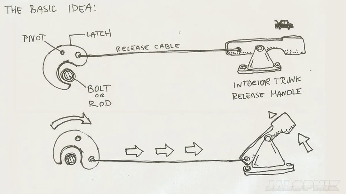 hight resolution of car latch diagram