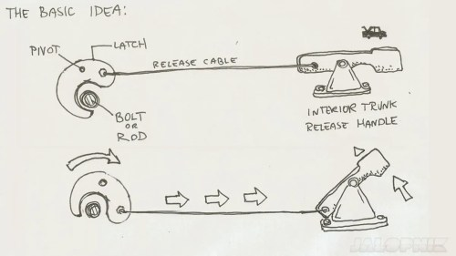 small resolution of car latch diagram